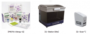 custom protein service, post-translational modification analysis